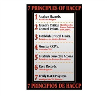 Franklin Machine Products  142-1503 Poster, 7 Principles Of Haccp